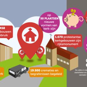Infograph PKN, detail 2