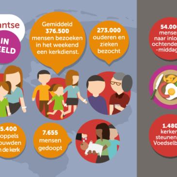 Wááááy too much information!  – over waarom infographics zo fijn zijn