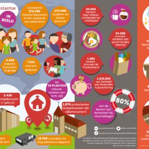 Infograph PKN